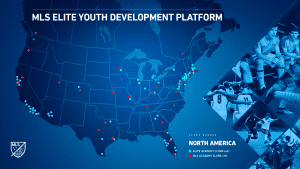 Youth Dev Platform